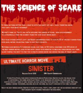Estudio Película De Terror Más Aterradora